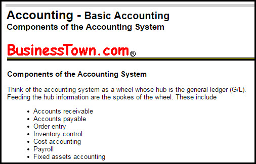 Components of the Accounting System