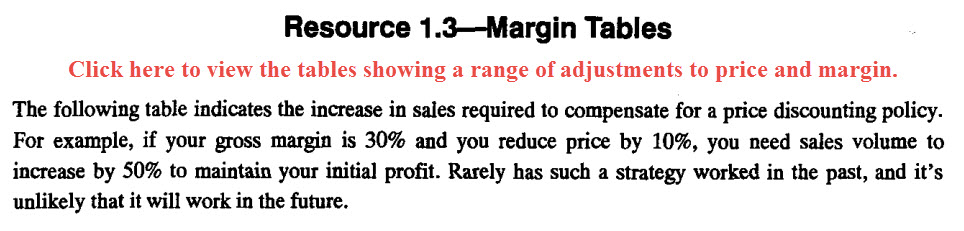 Price-Margin-Volume Relationship Tables