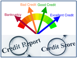 Managing Your Credit: A Guide