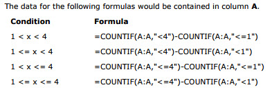 Count If Functions for Two Conditions