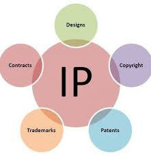 Intellectual Property in E-Commerce for Small Business